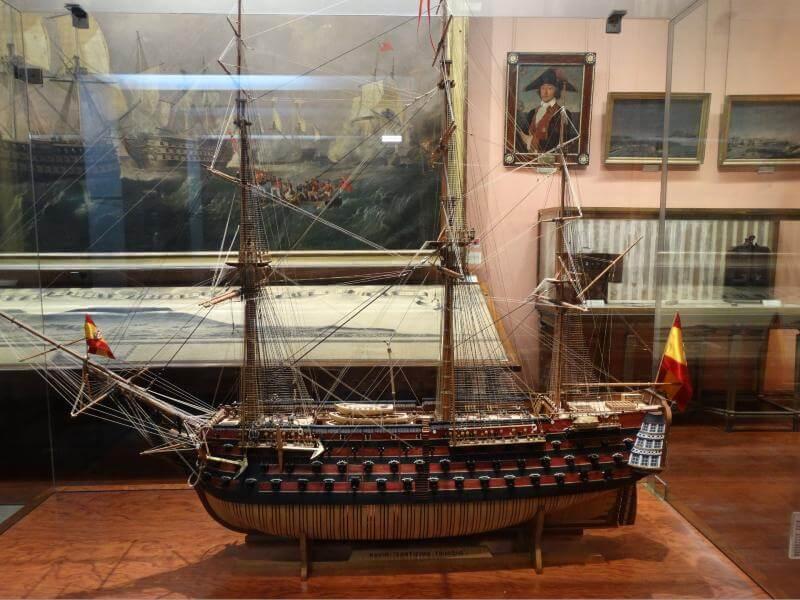 Museo Naval Madrid Precios